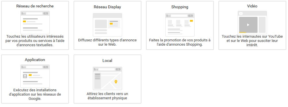 Types campagnes AdWords